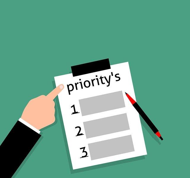 Learn to use a project prioritization matrix