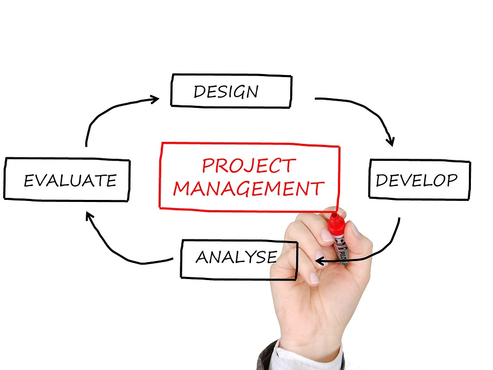 Learn about the benefits of project management